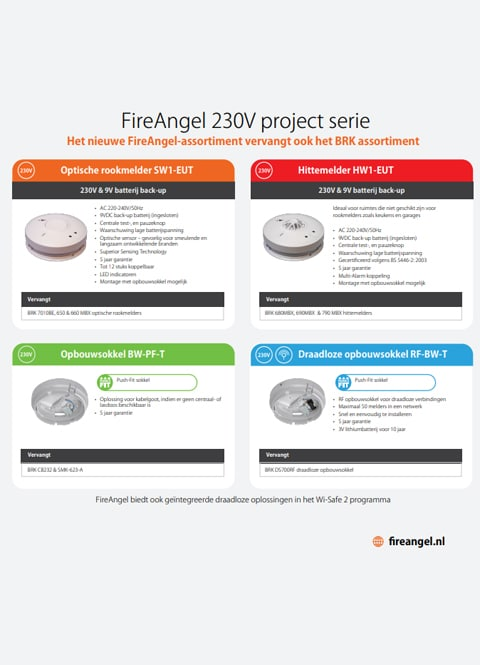FireAngel projectserie